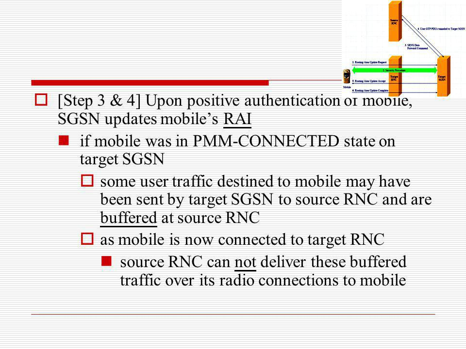 [Step 3 & 4] Upon positive authentication of mobile, SGSN updates mobile's RAI